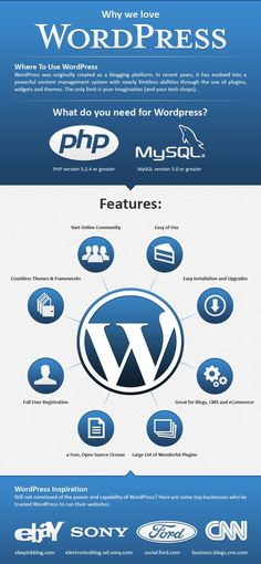 Is WordPress a good fit for your business website? Here's why you should choose WordPress to build your business website and grow your brand online. Best Wordpress Themes, Wordpress Plugins, Blogging, Drug Test, Web Development Company, Internet, Web Application, Business Website, Marketing Digital