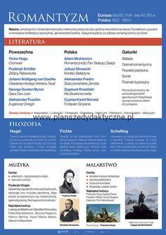 PAKIET: Epoki kultury (9 plakatów dydaktycznych) - PlanszeDydaktyczne.pl School Staff, School Notes, School Humor, Learn Polish, Polish Language, School Study Tips, School Subjects, Study Inspiration, School Hacks