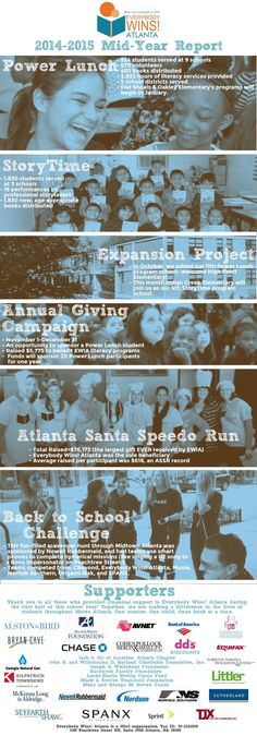 Annual Report Everybody Wins! Nonprofit Annual Report, Annual Report Design, Annual Reports, Non Profit, Story Time, Layout Design, Fundraising, Back To School, Atlanta