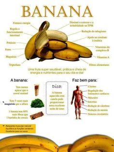 Você sabe a importância da banana? #bananaévida … Mais