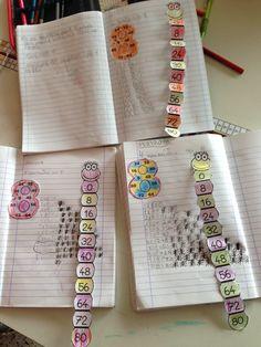 Home Schooling, Interactive Notebooks, Math Lessons, Preschool Activities, Maths, Montessori, Homeschool, Crafts For Kids, Sari