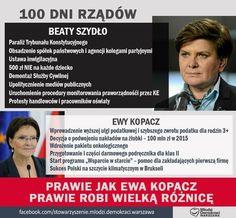 Platforma Warszawa (@PORP_Warszawa)   Twitter