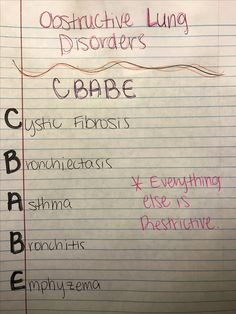 Obstructive Lung Disorders CBABE