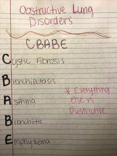 The 3 Mistakes To Avoid When Picking A Nursing School – Nursing Degree Info Nclex, Np School, Nursing School Notes, Medical School, Nursing Schools, Nursing Tips, Nursing Programs, Nursing Career, Nursing Mnemonics