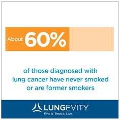 60% of those dx with #lungcancer have never smoked or are former smokers #Changelc #LCAM14 www.lungevity.org