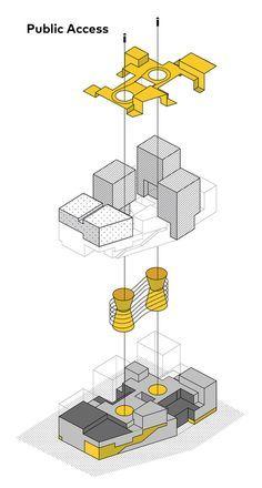high low concept architecture diagram에 대한 이미지 검색결과