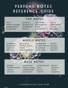 Use this printable perfume notes guide to make your own perfume with essential oils! How to make perfume with essential oils and flowers. Learn what essential oil scents go well together and how to choose a top, middle, and base note. Perfume Versace, Perfume Diesel, Diy Hair Perfume, Solid Perfume, Perfume Bottles, Young Living Essential Oils, Essential Oil Blends, Essential Oils, Homemade Cosmetics