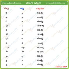 50 Best Telugu Learn Images Telugu English English Language