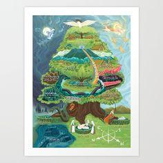 Map of Yggdrasil (Nine Worlds) Art Print by Tina Solstrand