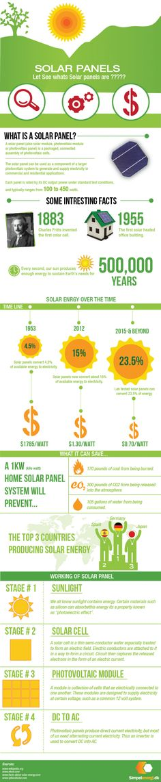 http://theenergysolar.com - Save Money Implementing Renewable Solar Energy
