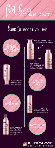 Is your hair lacking the va-va volume you wish it had? Plump up fine hair and lift at the roots with our Pure Volume system! Designed for fine hair that's been treated with colour, this unique formula will add body to the hair without striping any colour or causing any fade! That's a Pure Solution for sure.