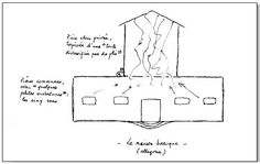 """La Maison Baroque, from Gilles Deleuze, The Fold (1993) For Deleuze the importance of the diagram is that it """"specifies"""" in a particular way the relations between unformed/unorganized matter& unformalized/unfinalized functions;  it joins the two powerful regimes of space (the visible)& language (the invisible but ubiquitous system). The diagram then, in Deleuze's terms is a kind of map/machine –a spatiotemporal abstraction"""
