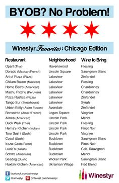 BYOB? No Problem.  Winestyr's favorite BYOB restaurants in Chicago - complete with what wine to bring.  Cheers!  www.winestyr.com