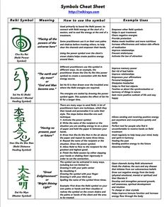 """There's a lot of information """"out there"""" regarding the four """"original"""" (or traditional) symbols used in Reiki. For easy reference and convenience, we created this one page """"cheat sheet"""", which show..."""