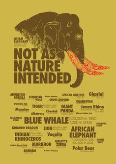 'not as nature intended' by ronald pari - endangered species graphic design competition