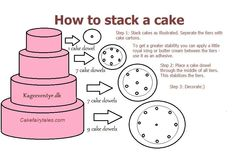 how to stack a cake Cake Decorating Techniques, Cake Decorating Tutorials, Cookie Decorating, Decorating Cakes, Decorating Ideas, How To Stack Cakes, How To Make Cake, Stacking A Wedding Cake, Stacking Cakes