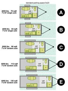 Gives a good idea of tiny house lengths & square footage, with basic layout elements in relation to a traditional parking space. Overly simplified but gets the point across really well.