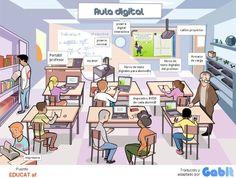 Modelo de Aula Digital | #Infografía #Educación