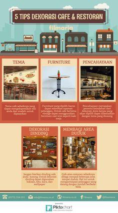 5 Point Penting Dekorasi Cafe & Restoran [Infografis]
