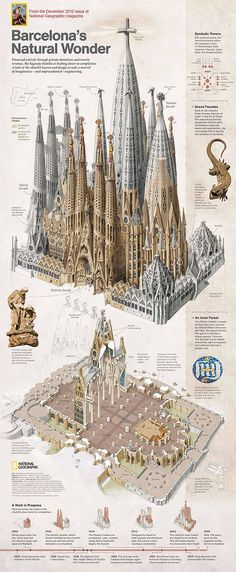 The Sagrada Familia Cathedral in Spain. Building commenced in 1893 and hopefully will be finished in The Sagrada Familia Cathedral in Spain. Building commenced in 1893 and hopefully will be finished in Art Et Architecture, Amazing Architecture, Antonio Gaudi, Spain Travel, Natural Wonders, Art Nouveau, Parks, History, World