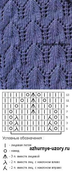 №128 Не сложный ажурный узор для вязания на спицах | Ажурные Узоры