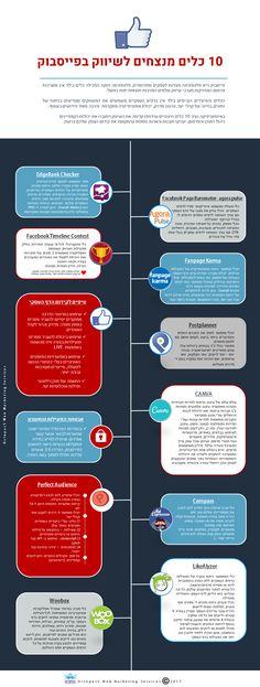 10 כלים מנצחים לשיווק בפייסבוק (אינפוגרפיקה) Timeline, Map, Marketing, Maps