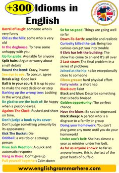 English Idioms, Definitions and Examples - English Grammar Here Teaching English Grammar, English Writing Skills, English Vocabulary Words, Learn English Words, English Phrases, English Language Learning, English Lessons, English Time, Verbs In English