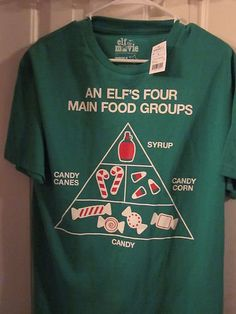 We elves try to stick to the four main food groups: candy, candy canes, candy corns and syrup <3