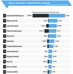 TwitterTrends #Sport 9.2014