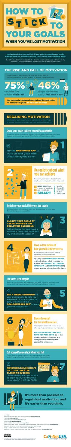 How to Stick to Your Goals When You've Lost Motivation - #infographic / Digital Information World