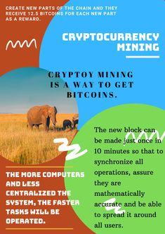 Create new parts of the chain and they receive Bitcoins for each new part as a reward. Each computer is called a host in the blockchain and the network works based on a cryptographic protocol African Countries, Bitcoin Mining, Blockchain, Cryptocurrency, It Works, How To Get, Goals, Create, Nailed It