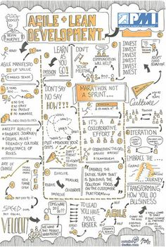 "Sketchnotes from New Trends in Project Management ""Agile and Lean Development"" (Drawn by Makayla Lewis) 