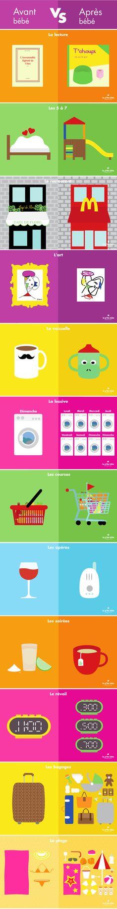 Infographie avant / après bébé @lapetitebete