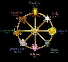Колесо года, магические праздники Саббат и Эсбат