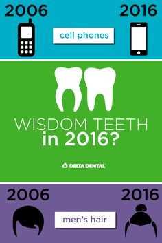 4 Things You Need to Know About Wisdom Teeth
