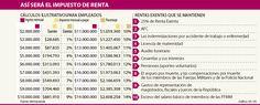 La reforma Cárdenas será difícil para los asalariados