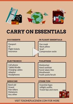 Carry On Bag Essentials, Carry On Packing, We Carry On, Packing Tips For Vacation, Travel Essentials, Vacation Trips, Travel Hacks, Vacation Travel, Suitcase Packing