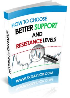 How to Choose Better Support and Resistance Levels