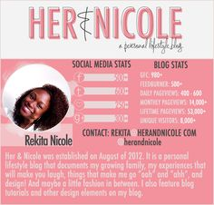 Her and Nicole: Creating a Blog Media Kit