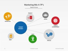 Marketing Diagrams For Your Presentation Powerpoint
