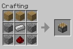 Minecraft Basic Items | You should craft items in Minecraft to recipe for most of the items ...