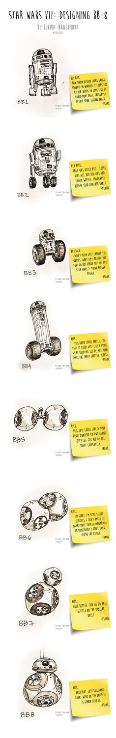 The design process behind BB-8 from The Force Awakens - By elviggity.