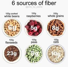 Sources Of Fiber, How To Eat Less, White Beans, Low Carb Diet, Fitness Nutrition, Real Food Recipes, Raspberry, Vegan, Fruit