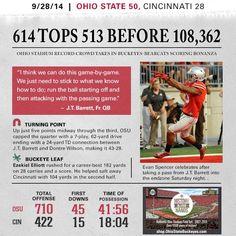 Ohio State vs. Cincinnati - September 27, 2014 Ohio State University, Ohio State Buckeyes, Football Newspaper, Ohio Stadium, Cincinnati, Game 4, Attendance, Football Season, September