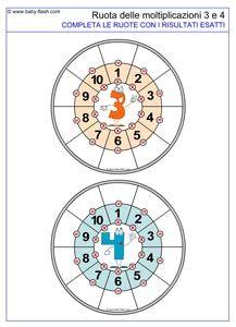 scheda tabelline