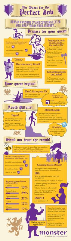 Awesome infographic about how to quest for the perfect job by making your CV talk.