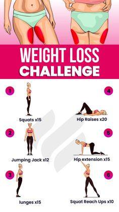 Body Weight Leg Workout, Lose Fat Workout, Full Body Gym Workout, Slim Waist Workout, Weight Loss Workout Plan, Workout For Fat Loss, Workout Meal Plan, Workout Diet, Fitness Workouts