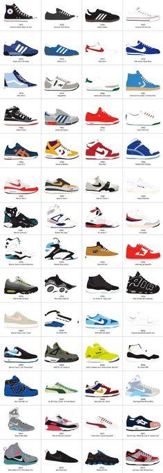 10 Best Kondisko images   Sneakers, Sneakers fashion, Me too