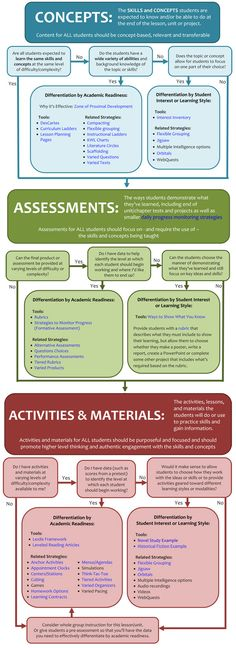 What Is The Difference Between Formative And Summative Assessment
