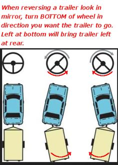 Truckies use mirrors only to reverse their trailers. In a Coach or RV if going… …